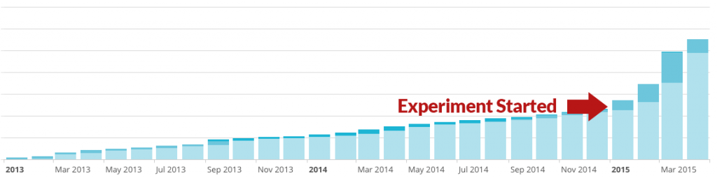 wp-site-care-email-list-growth